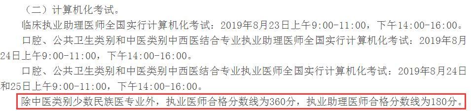 2019年中西医结合助理医师笔试合格分数线
