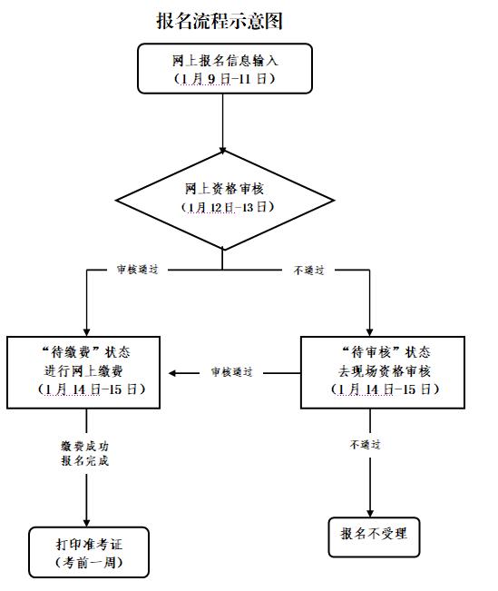 2020上半年浙江教师资格证笔试报名公告
